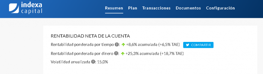 Rentabilidad de mi cartera de fondos en Indexa Capital a 26-03-2020